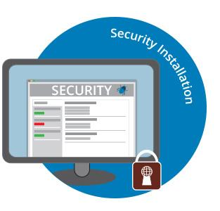 Security Installation Cardiff Websites